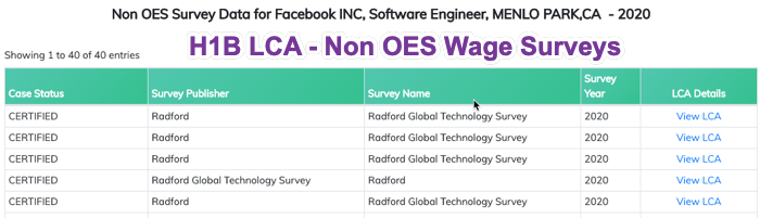 Non OES Wage Surveys H1B LCA How to find