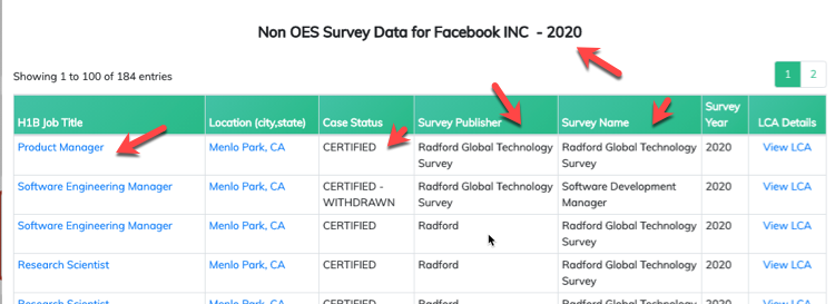Non OES Wage Surveys for Company Facebook